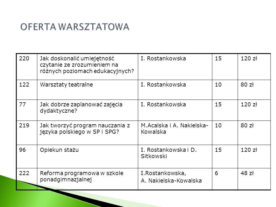 48Edukacja regionalna w szkolnej praktyce W.Kitajgrodzka I.