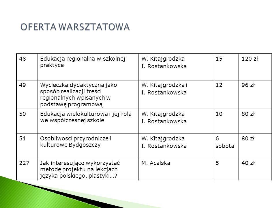 48Edukacja regionalna w szkolnej praktyce W. Kitajgrodzka I.