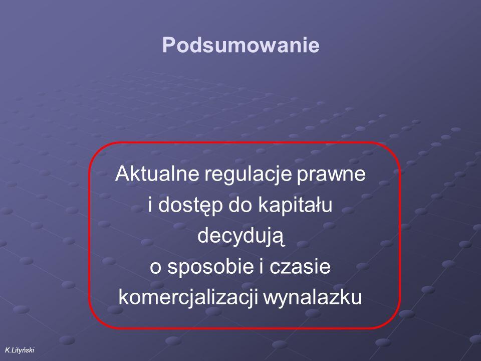K.Lityński Podsumowanie Aktualne regulacje prawne i dostęp do kapitału decydują o sposobie i czasie komercjalizacji wynalazku