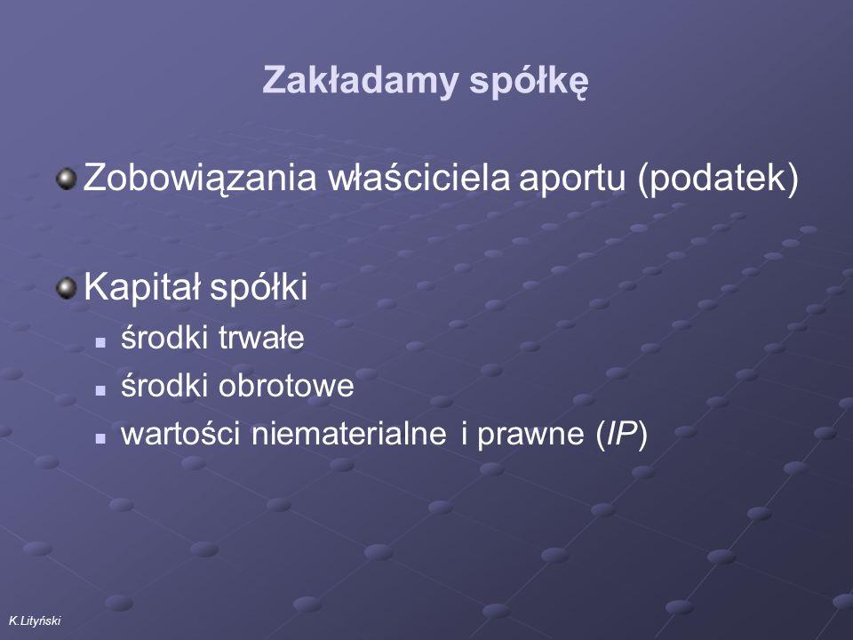 K.Lityński Zakładamy spółkę Zobowiązania właściciela aportu (podatek) Kapitał spółki środki trwałe środki obrotowe wartości niematerialne i prawne (IP)