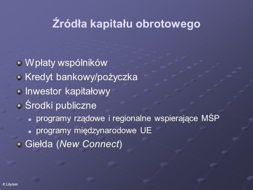 K.Lityński Źródła kapitału obrotowego Wpłaty wspólników Kredyt bankowy/pożyczka Inwestor kapitałowy Środki publiczne programy rządowe i regionalne wspierające MŚP programy międzynarodowe UE Giełda (New Connect)