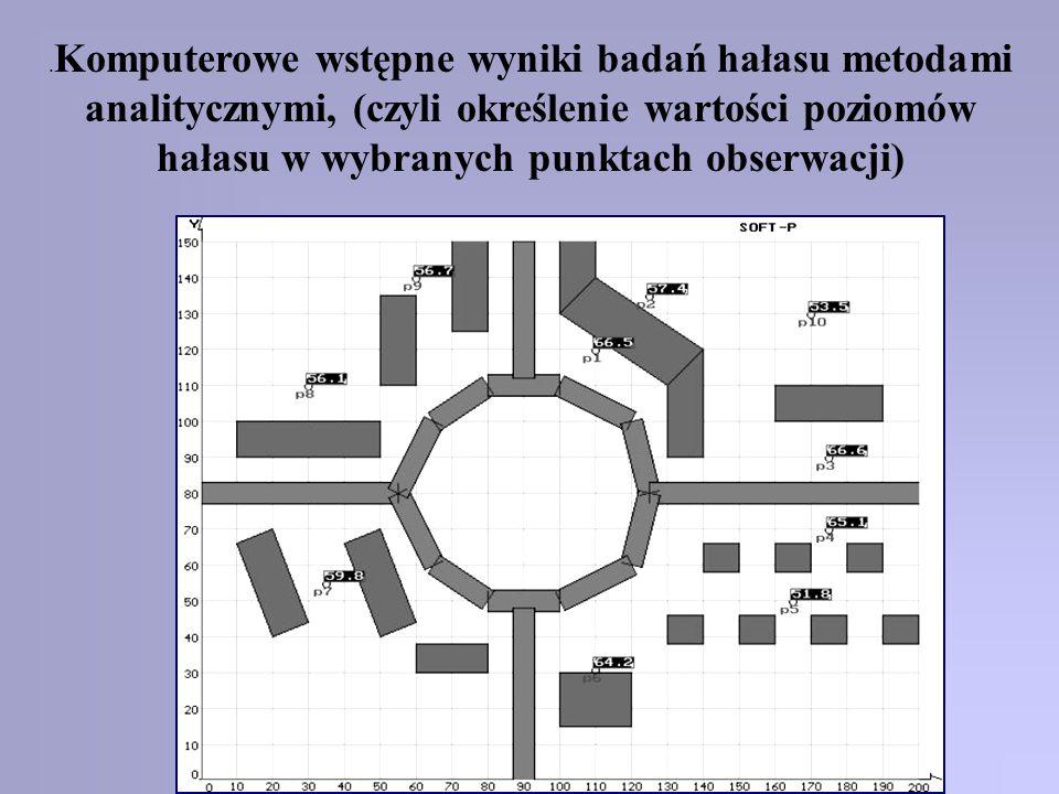 . Komputerowe wstępne wyniki badań hałasu metodami analitycznymi, (czyli określenie wartości poziomów hałasu w wybranych punktach obserwacji)
