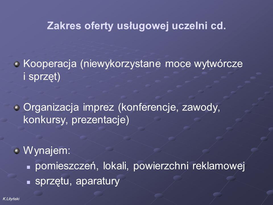 K.Lityński Zakres oferty usługowej uczelni cd.