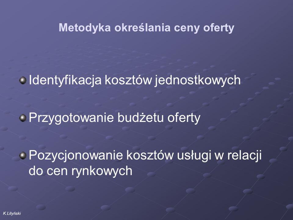 K.Lityński Metodyka określania ceny oferty Identyfikacja kosztów jednostkowych Przygotowanie budżetu oferty Pozycjonowanie kosztów usługi w relacji do