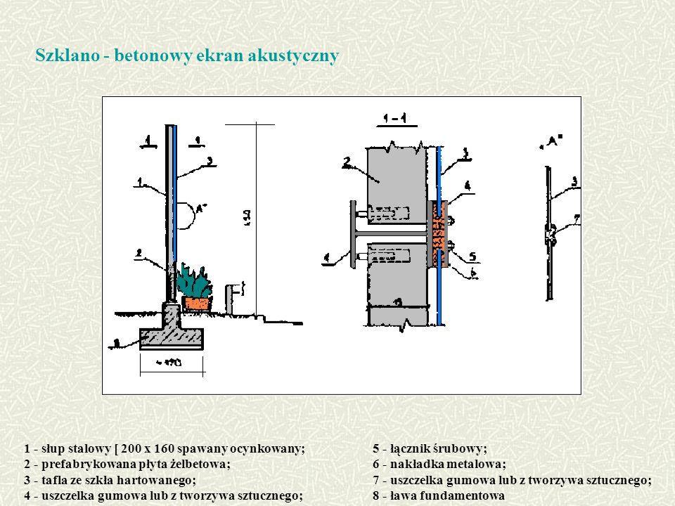 Szklano - betonowy ekran akustyczny 5 - łącznik śrubowy; 6 - nakładka metalowa; 7 - uszczelka gumowa lub z tworzywa sztucznego; 8 - ława fundamentowa 1 - słup stalowy [ 200 x 160 spawany ocynkowany; 2 - prefabrykowana płyta żelbetowa; 3 - tafla ze szkła hartowanego; 4 - uszczelka gumowa lub z tworzywa sztucznego;