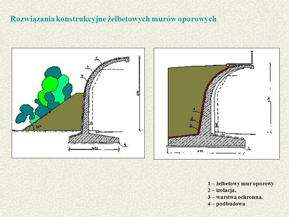Rozwiązania konstrukcyjne żelbetowych murów oporowych 1 – żelbetowy mur oporowy 2 – izolacja, 3 – warstwa ochronna, 4 – podbudowa