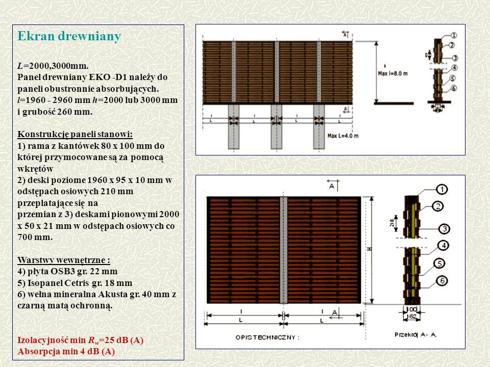 Ekran drewniany L=2000,3000mm.Panel drewniany EKO -D1 należy do paneli obustronnie absorbujących.