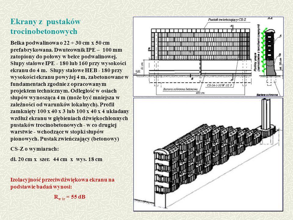 Ekrany z pustaków trocinobetonowych Belka podwalinowa o 22 ÷ 30 cm x 50 cm prefabrykowana.