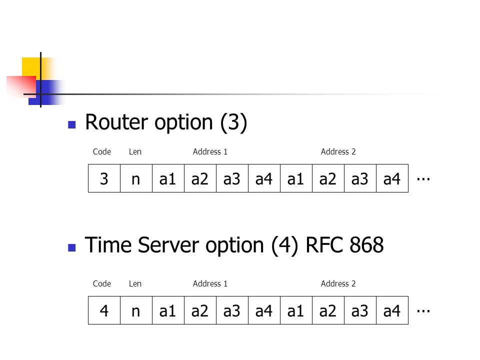 Router option (3) Time Server option (4) RFC 868 3na1a2a3a4 CodeLenAddress 1 a1a2a3a4 Address 2... 4na1a2a3a4 CodeLenAddress 1 a1a2a3a4 Address 2...