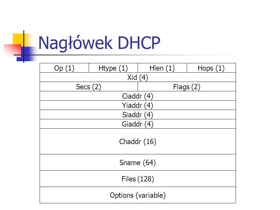 Nagłówek DHCP Op (1)Htype (1)Hlen (1)Hops (1) Xid (4) Secs (2)Flags (2) Ciaddr (4) Yiaddr (4) Siaddr (4) Giaddr (4) Chaddr (16) Sname (64) Files (128) Options (variable)
