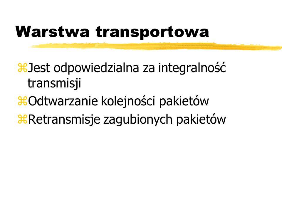 Warstwa sieci zOdpowiedzialna za określenie trasy transmisji