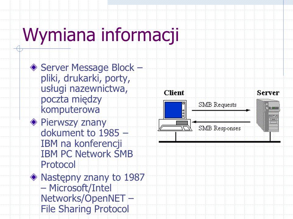 Wymiana informacji Server Message Block – pliki, drukarki, porty, usługi nazewnictwa, poczta między komputerowa Pierwszy znany dokument to 1985 – IBM na konferencji IBM PC Network SMB Protocol Następny znany to 1987 – Microsoft/Intel Networks/OpenNET – File Sharing Protocol