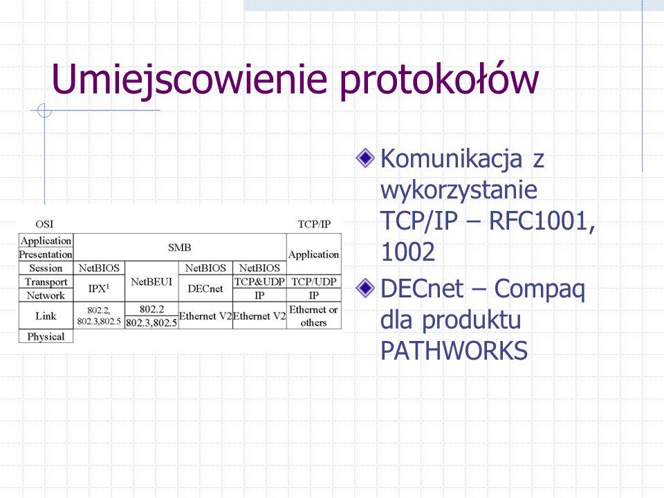 Umiejscowienie protokołów Komunikacja z wykorzystanie TCP/IP – RFC1001, 1002 DECnet – Compaq dla produktu PATHWORKS