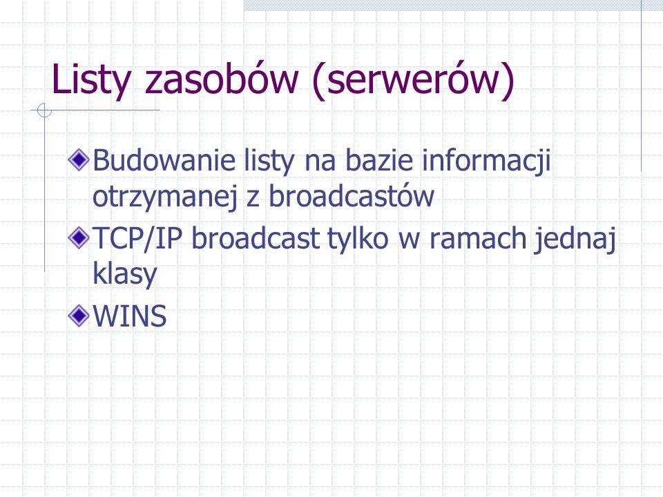 Listy zasobów (serwerów) Budowanie listy na bazie informacji otrzymanej z broadcastów TCP/IP broadcast tylko w ramach jednaj klasy WINS
