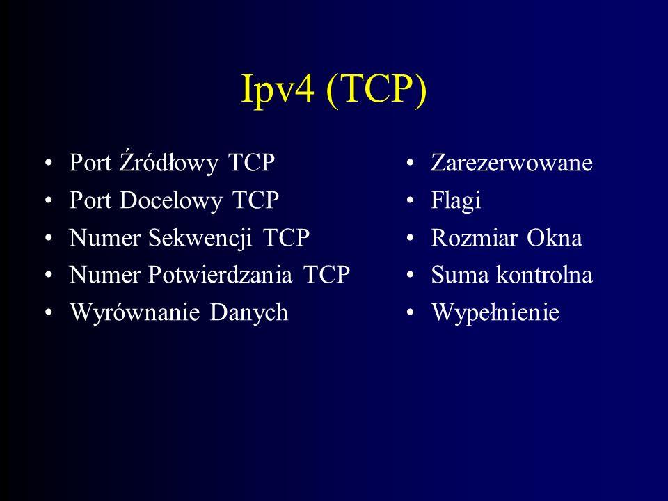 Ipv4 (TCP) Port Źródłowy TCP Port Docelowy TCP Numer Sekwencji TCP Numer Potwierdzania TCP Wyrównanie Danych Zarezerwowane Flagi Rozmiar Okna Suma kon