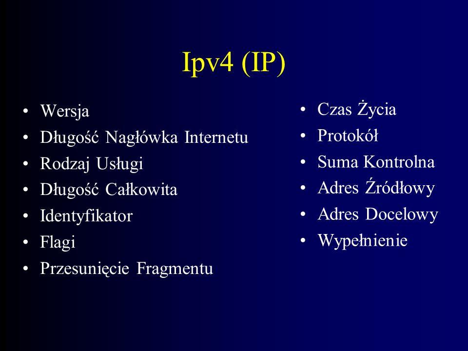 Ipv4 (UDP) Numer portu źródłowego UDP Numer portu docelowego UDP Suma kontrolna UDP Długość komunikatu UDP