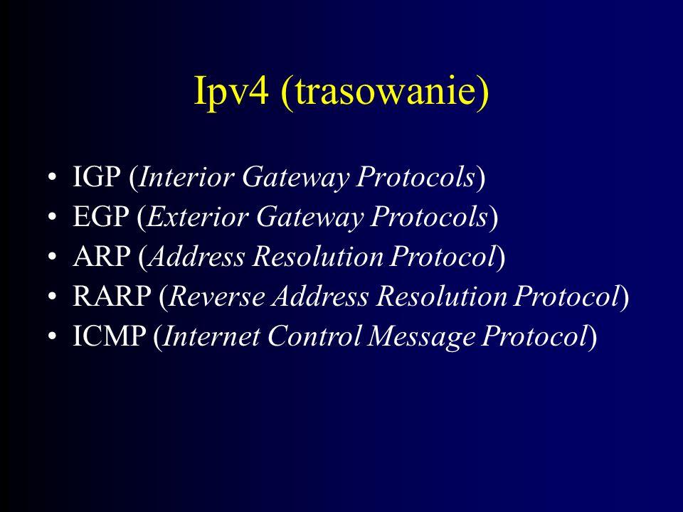 Ipv4 (IP) Wersja Długość Nagłówka Internetu Rodzaj Usługi Długość Całkowita Identyfikator Flagi Przesunięcie Fragmentu Czas Życia Protokół Suma Kontro