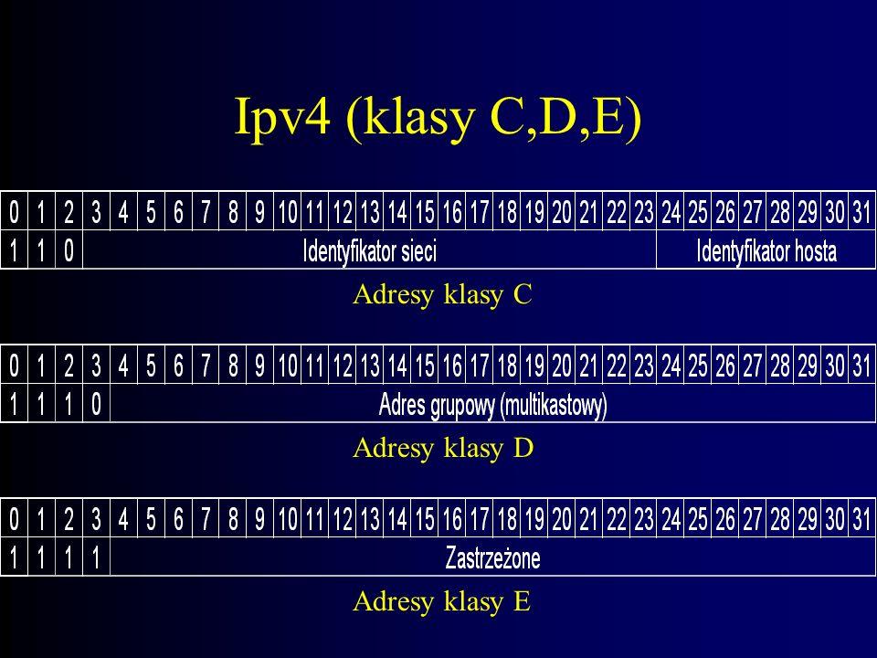 Ipv4 (klasy A,B) Adresy klasy A Adresy klasy B