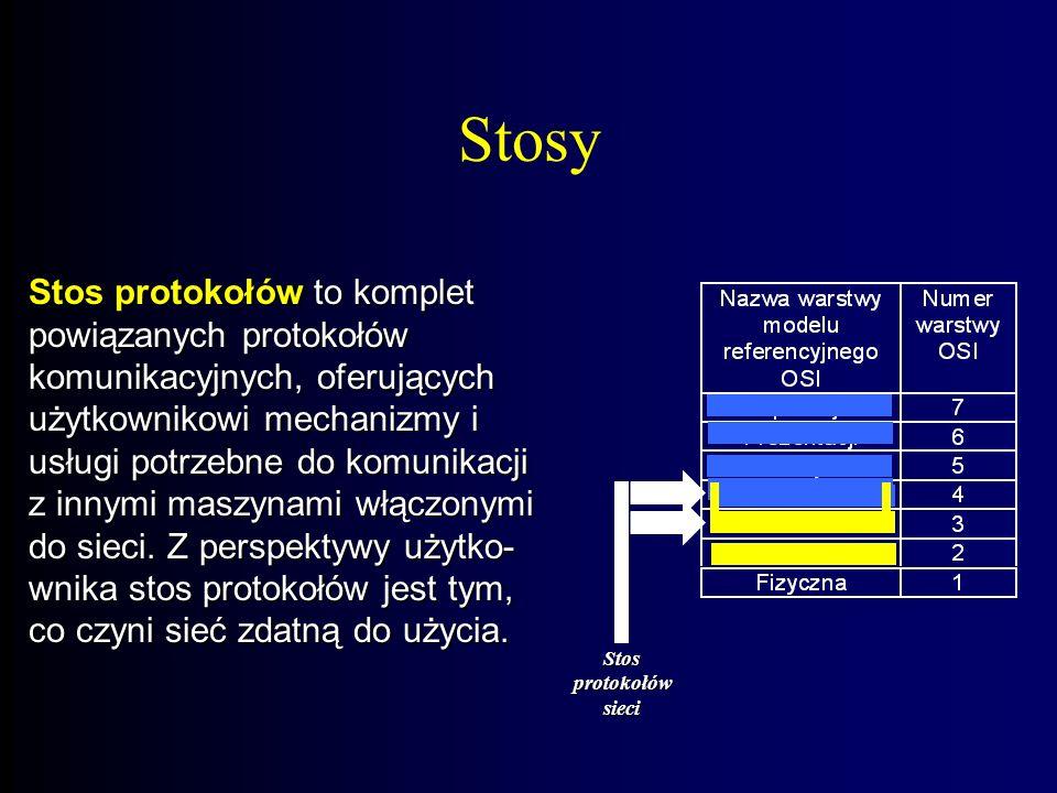 Stosy Stos protokołów to komplet powiązanych protokołów komunikacyjnych, oferujących użytkownikowi mechanizmy i usługi potrzebne do komunikacji z innymi maszynami włączonymi do sieci.