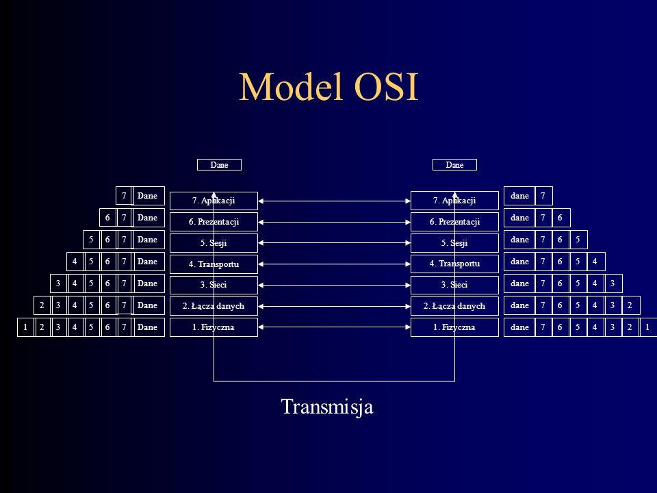 Model OSI 1.Fizyczna 2. Łącza danych 3. Sieci 4. Transportu 5.