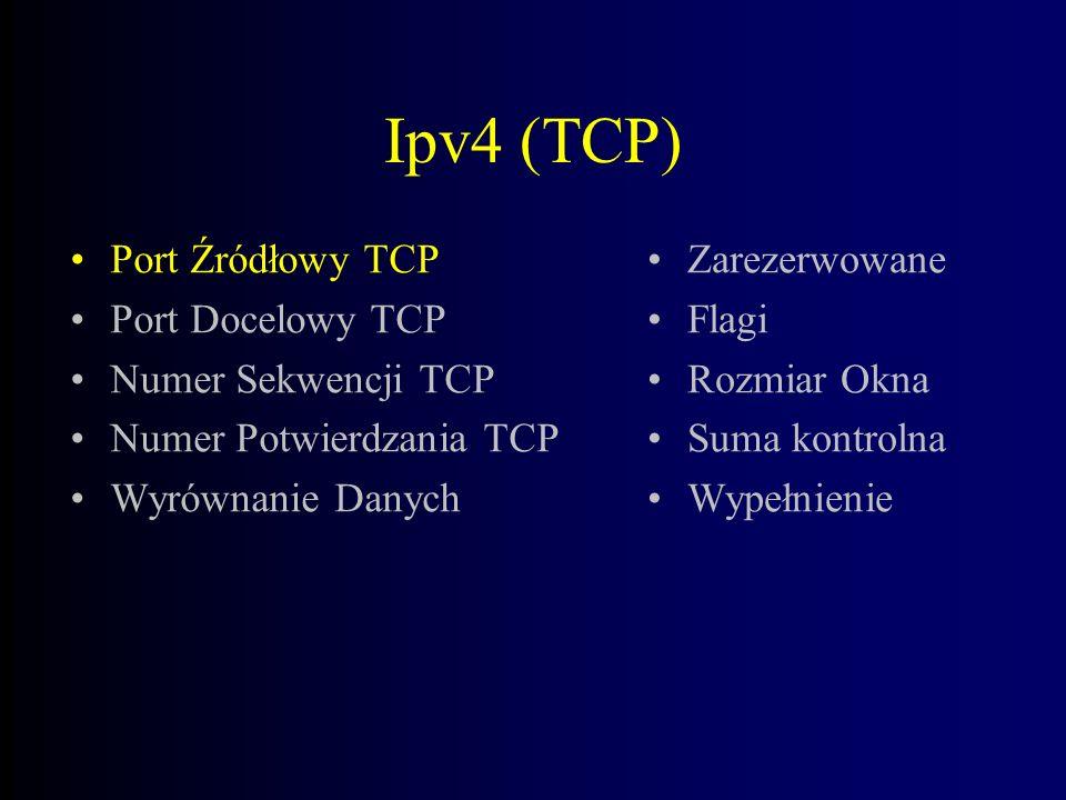 Ipv4 (TCP) Port Źródłowy TCP Port Docelowy TCP Numer Sekwencji TCP Numer Potwierdzania TCP Wyrównanie Danych Zarezerwowane Flagi Rozmiar Okna Suma kontrolna Wypełnienie