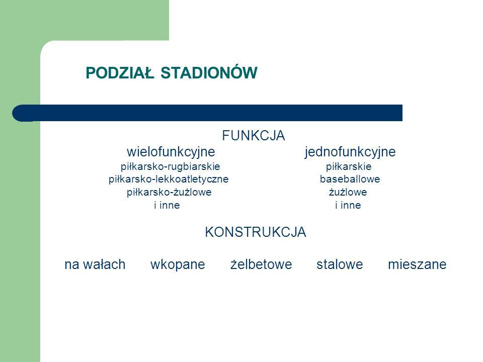 PODZIAŁ STADIONÓW FUNKCJA wielofunkcyjnejednofunkcyjne piłkarsko-rugbiarskie piłkarskie piłkarsko-lekkoatletyczne baseballowe piłkarsko-żużlowe żużlow