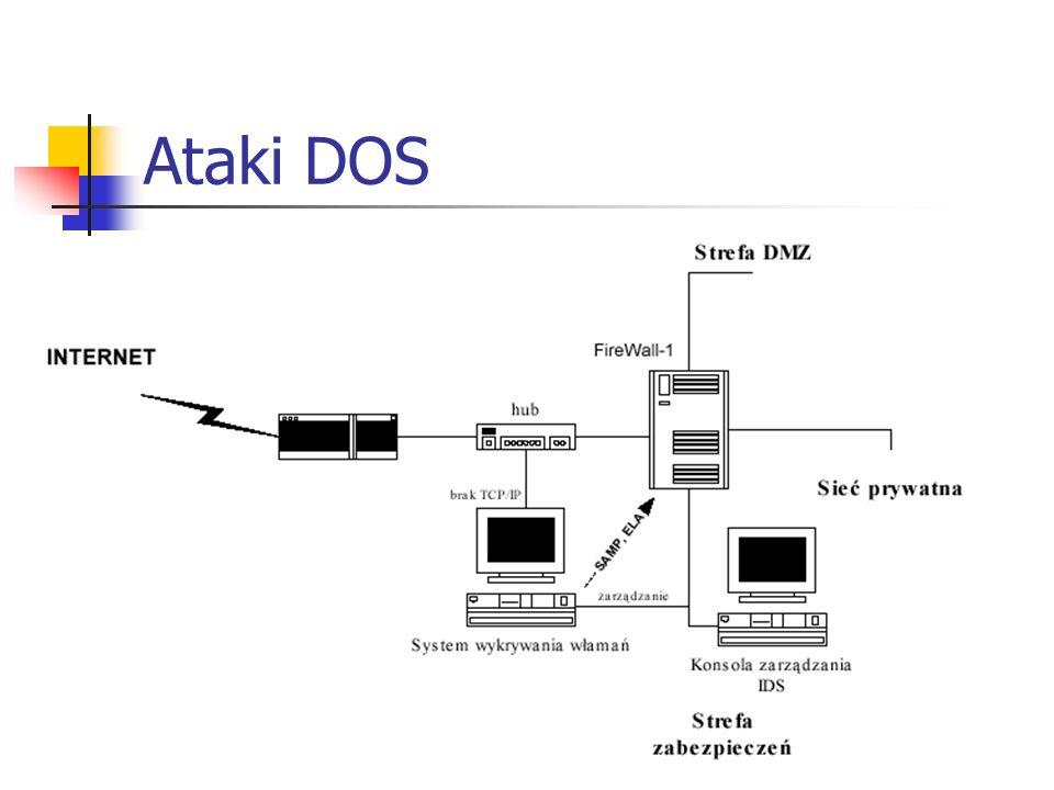 Ataki DOS