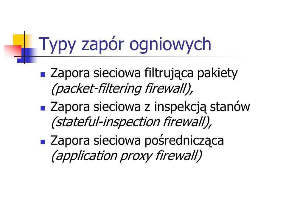 Typy zapór ogniowych Zapora sieciowa filtrująca pakiety (packet-filtering firewall), Zapora sieciowa z inspekcją stanów (stateful-inspection firewall), Zapora sieciowa pośrednicząca (application proxy firewall)