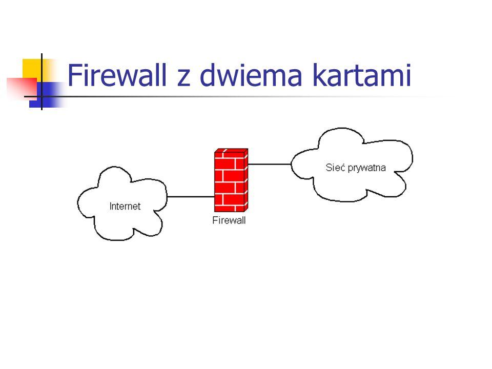 Firewall z dwiema kartami