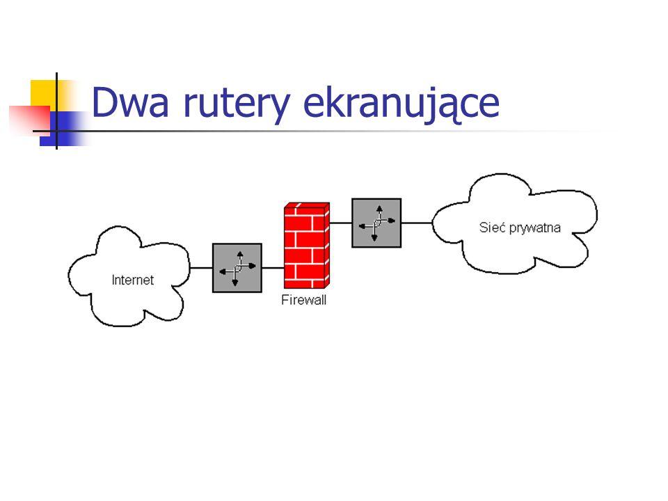 Dwa rutery ekranujące