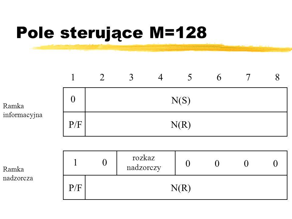 Pole sterujące M=128 1234567812345678 0 P/F 1010 rozkaz nadzorczy N(S) N(R) Ramka informacyjna Ramka nadzorcza P/FN(R) 00000000