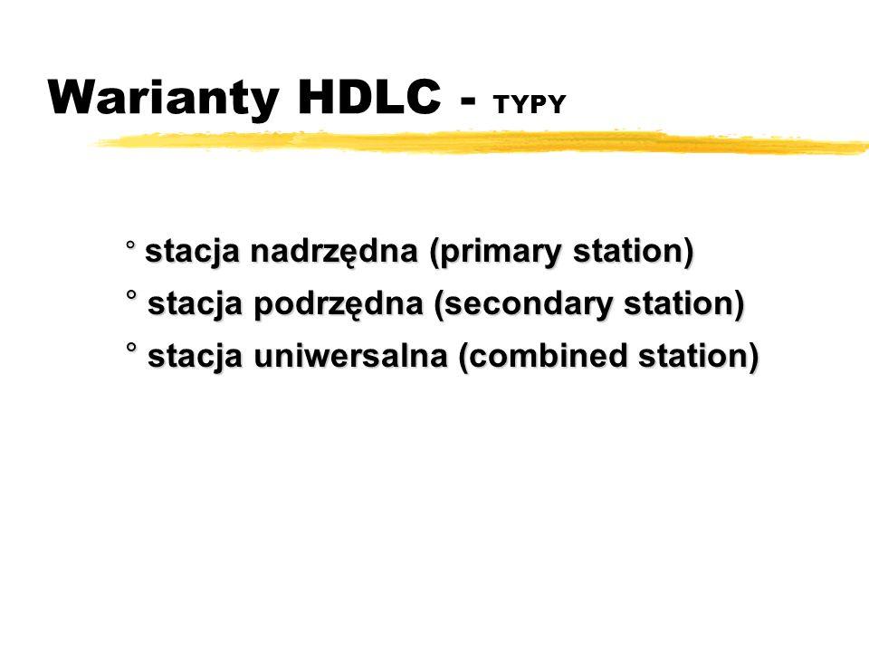 Warianty HDLC - TYPY ° stacja nadrzędna (primary station) ° stacja podrzędna (secondary station) ° stacja uniwersalna (combined station)