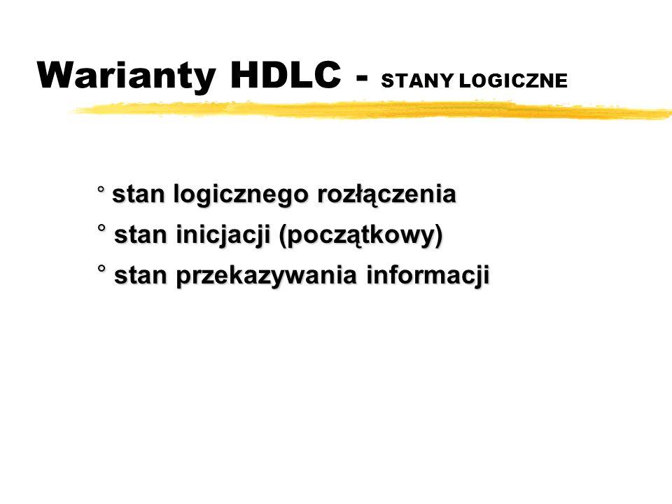 Warianty HDLC - TRYBY PRACY ° tryb nierównoprawny (Normal Response Mode - NRM) ° tryb asynchroniczny nierównoprawny (Asynchronous Response Mode - ARM) ° tryb asynchroniczny równoprawny (Asynchronous Balanced Mode - ABM)