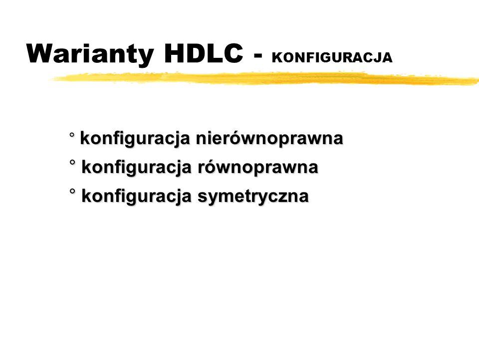 Format ramki HDLC - rodzaje ramka informacyjna (information; I-ramka) ramka informacyjna (information; I-ramka) ramka nadzorcza (supervisory; S-ramka) ramka nadzorcza (supervisory; S-ramka) ramka nienumerowana (unnumbered; U-ramka) ramka nienumerowana (unnumbered; U-ramka)