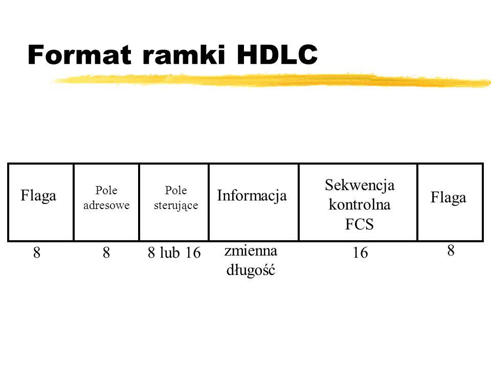 Format ramki HDLC Flaga Pole adresowe Pole sterujące Informacja Sekwencja kontrolna FCS Flaga 888 lub 16 zmienna długość 16 8