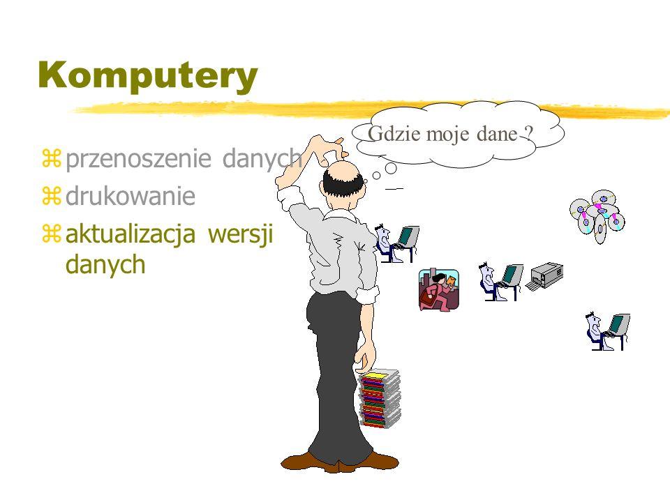 WAN Wide Area Network ( Rozległa Sieć Komputerowa )