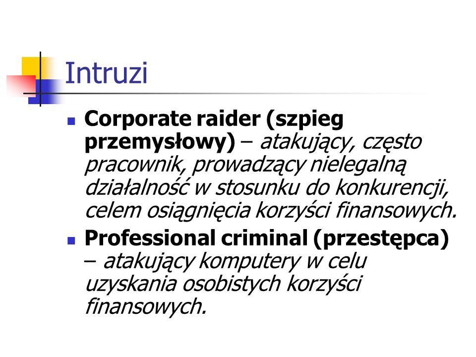 Intruzi Corporate raider (szpieg przemysłowy) – atakujący, często pracownik, prowadzący nielegalną działalność w stosunku do konkurencji, celem osiągn