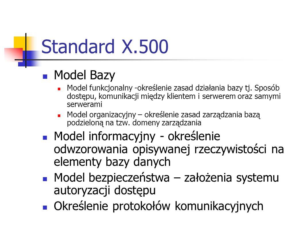 Standard X.500 Model Bazy Model funkcjonalny -określenie zasad działania bazy tj. Sposób dostępu, komunikacji między klientem i serwerem oraz samymi s
