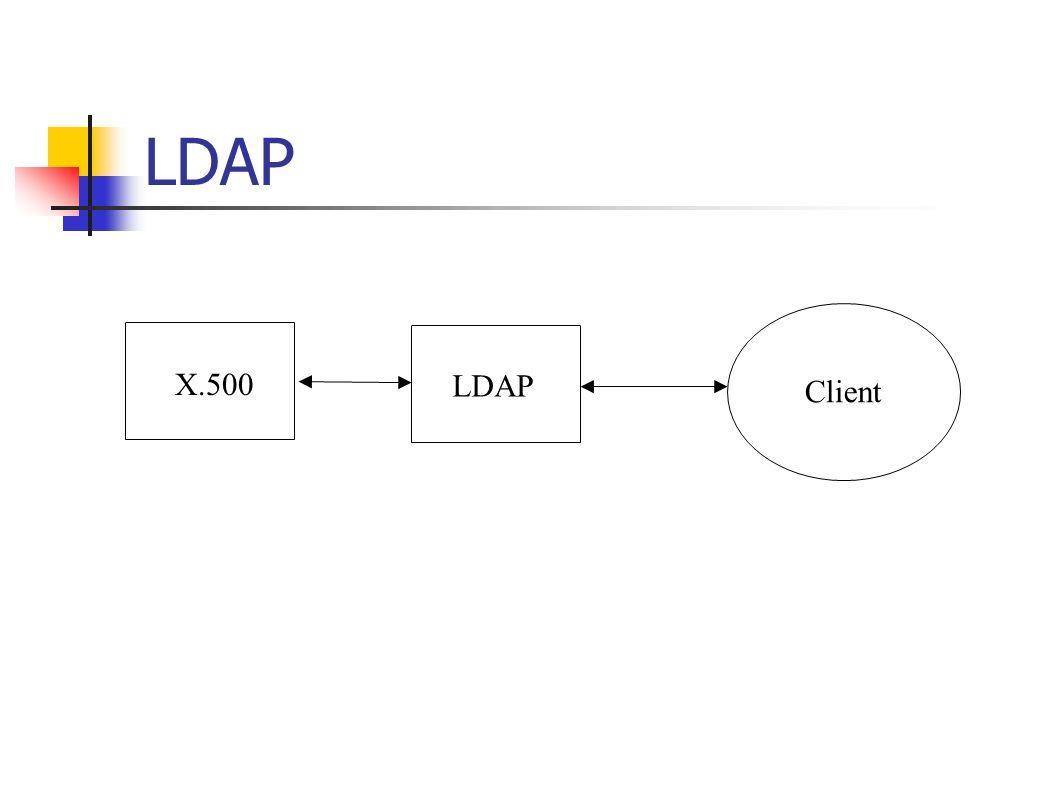 LDAP X.500 LDAP Client