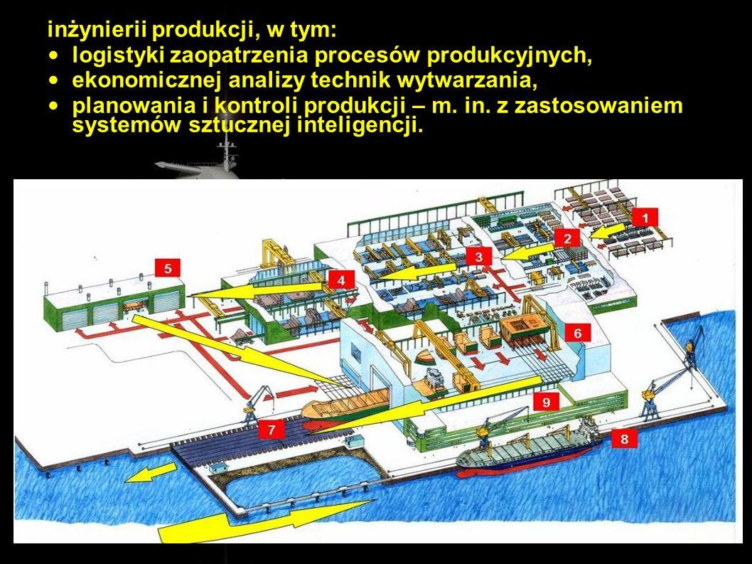inżynierii produkcji, w tym: logistyki zaopatrzenia procesów produkcyjnych, ekonomicznej analizy technik wytwarzania, planowania i kontroli produkcji