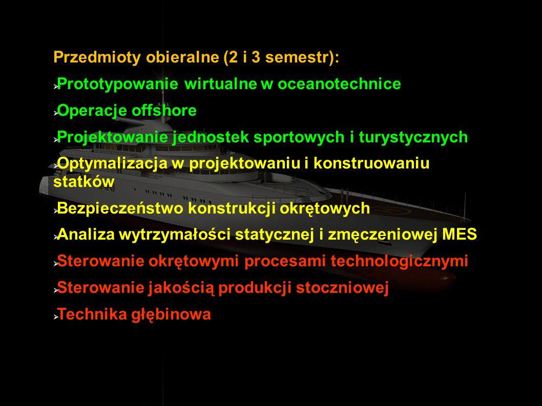 Przedmioty obieralne (2 i 3 semestr): Prototypowanie wirtualne w oceanotechnice Operacje offshore Projektowanie jednostek sportowych i turystycznych O