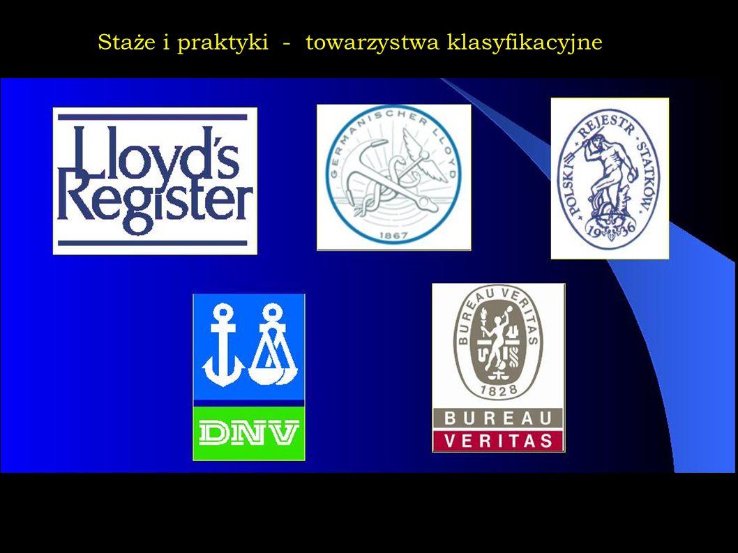Staże i praktyki - towarzystwa klasyfikacyjne