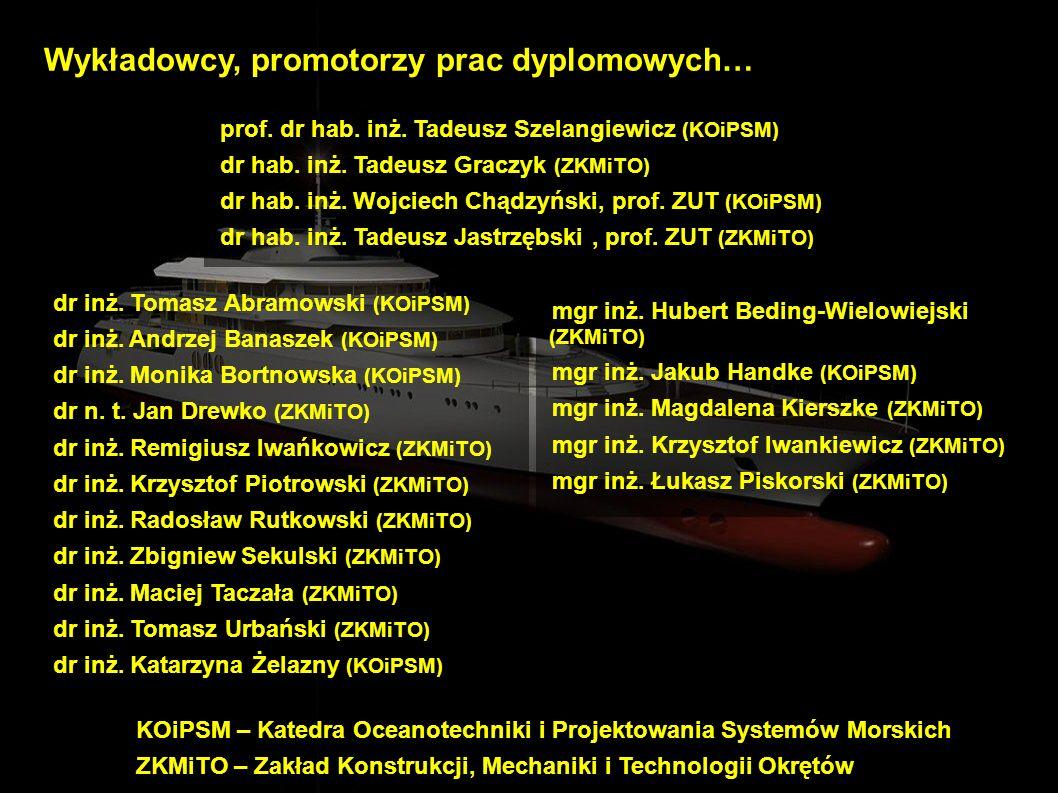 Wykładowcy, promotorzy prac dyplomowych… prof. dr hab. inż. Tadeusz Szelangiewicz (KOiPSM) dr hab. inż. Tadeusz Graczyk (ZKMiTO) dr hab. inż. Wojciech