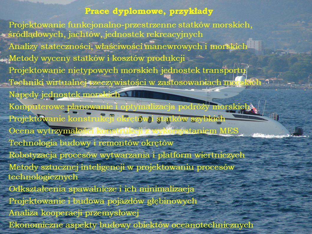 Prace dyplomowe, przykłady Projektowanie funkcjonalno-przestrzenne statków morskich, śródlądowych, jachtów, jednostek rekreacyjnych Analizy statecznoś
