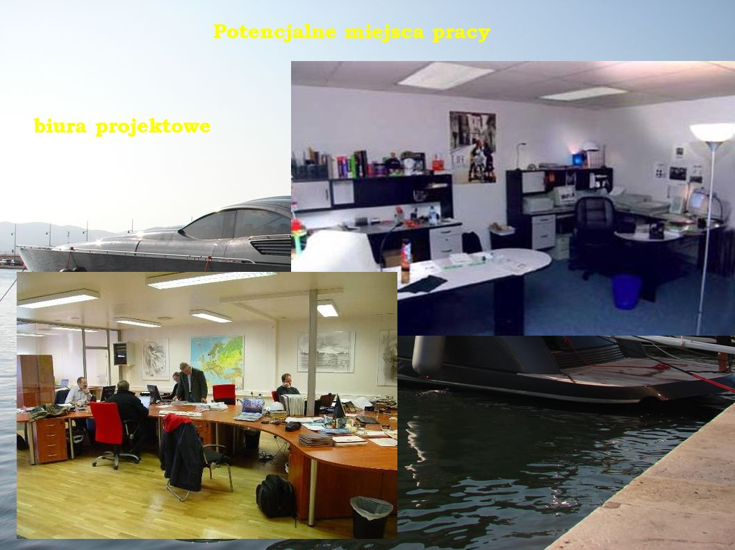 Potencjalne miejsca pracy biura projektowe