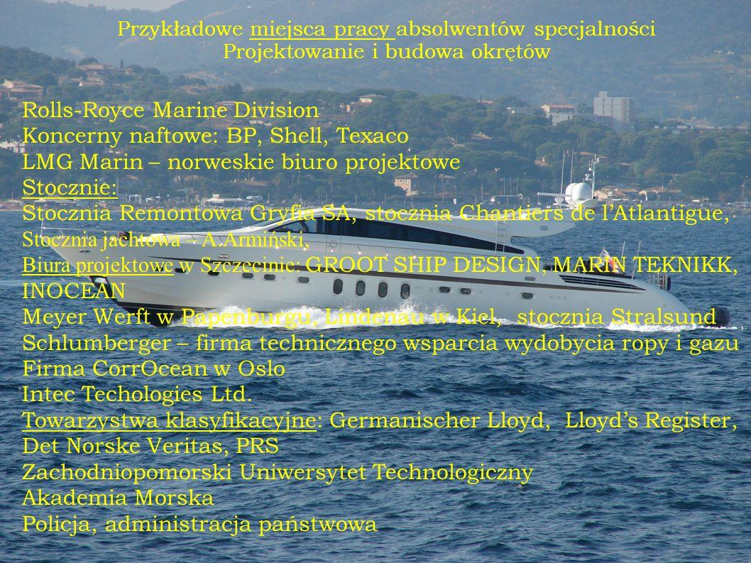 Przykładowe miejsca pracy absolwentów specjalności Projektowanie i budowa okrętów Rolls-Royce Marine Division Koncerny naftowe: BP, Shell, Texaco LMG