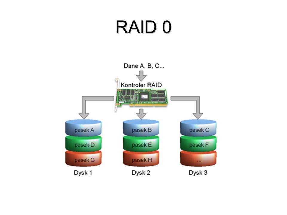 RAID 0