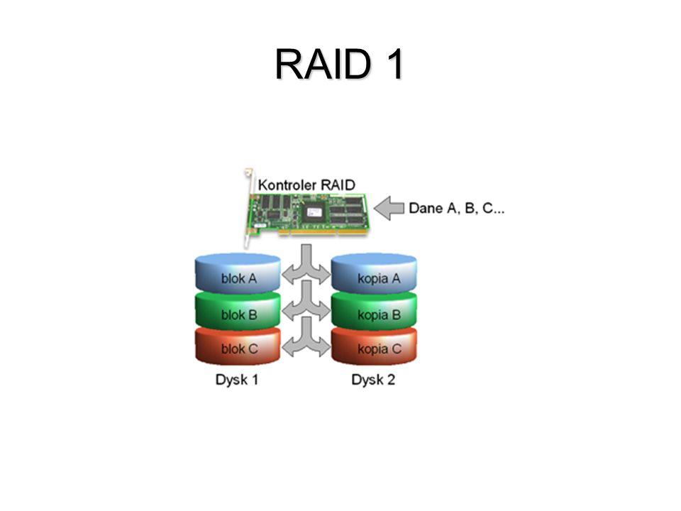 Podstawowe poziomy RAID Poziom RAIDOpisNadmiarowośćWydajność Wykorzy stanie dysków RAID 0 (striping) Kolejne bloki danych rozmieszczone na kolejnych dyskach macierzy, bez zapewnienia nadmiarowości.