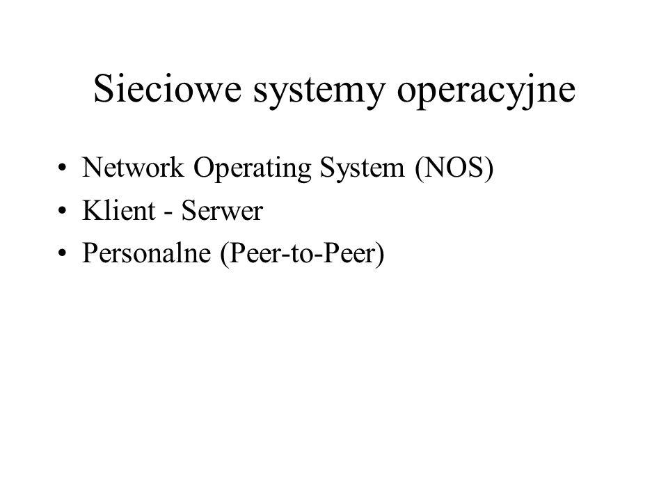 Network Operating System (NOS) Klient - Serwer Personalne (Peer-to-Peer)
