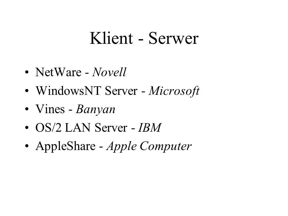 Klient - Serwer NetWare - Novell WindowsNT Server - Microsoft Vines - Banyan OS/2 LAN Server - IBM AppleShare - Apple Computer
